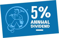 Annual Dividend Graphic
